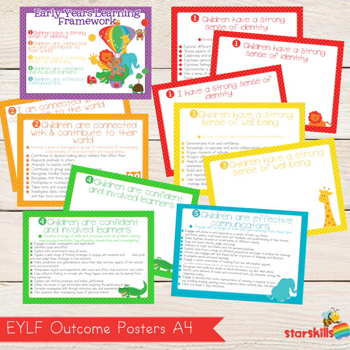 EYLF-outcome-Posters