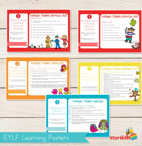 EYLF Learning Cards