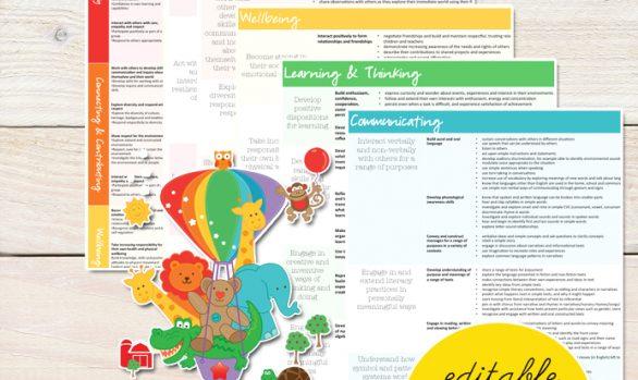 Kindergarten Guidelines WA Editable