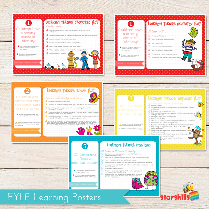 EYLF-Learning-Posters