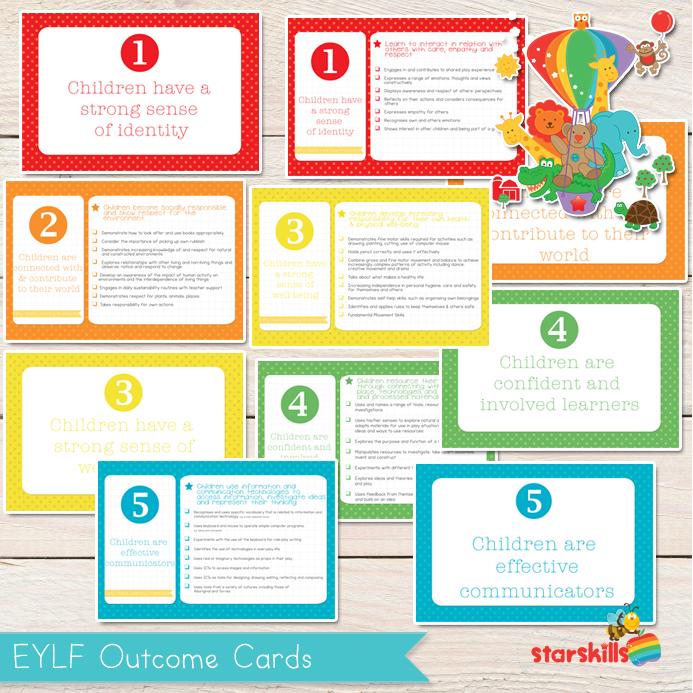 EYLF-Outcome-Cards