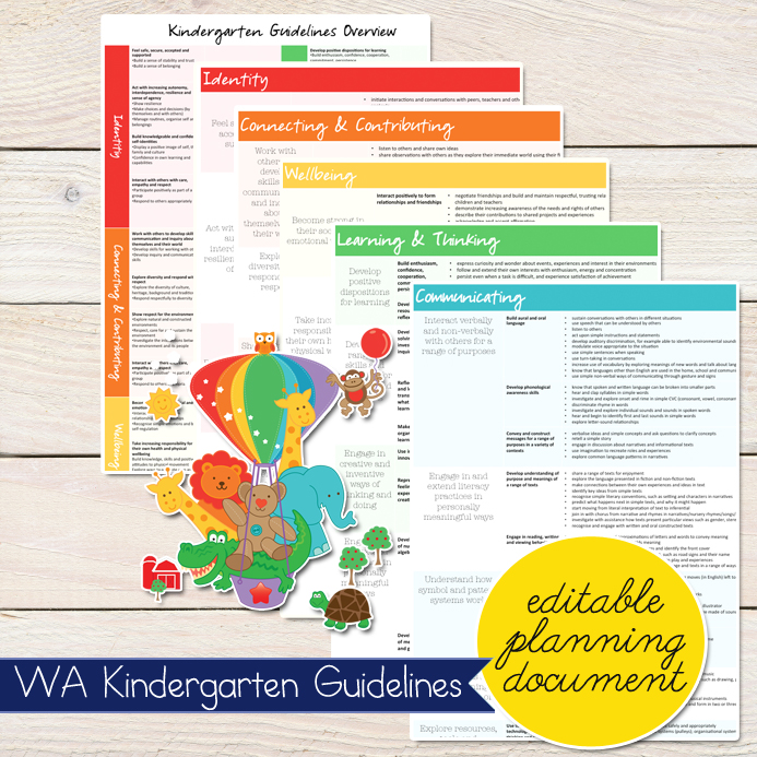Kindergarten-Guidelines
