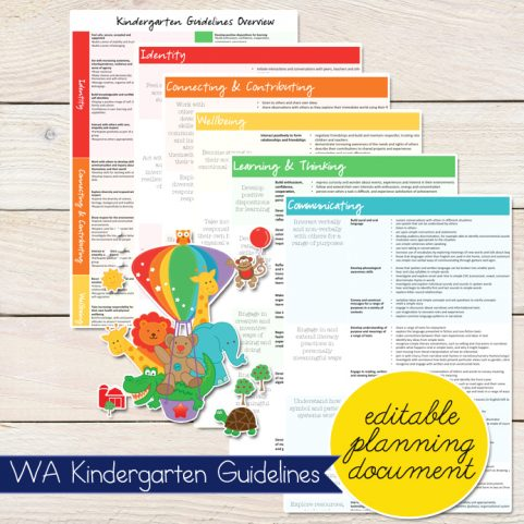 Kindergarten Guidelines WA Editable