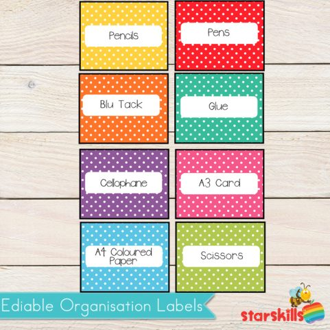 Room Labels - Editable