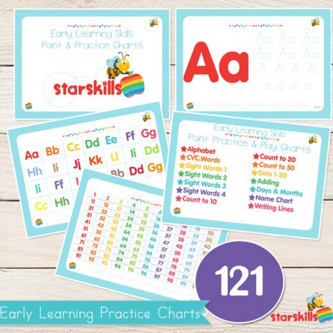 Early Learning Charts